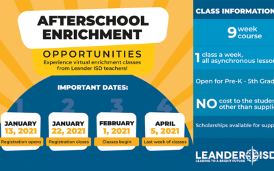 After-School Enrichment Infographic